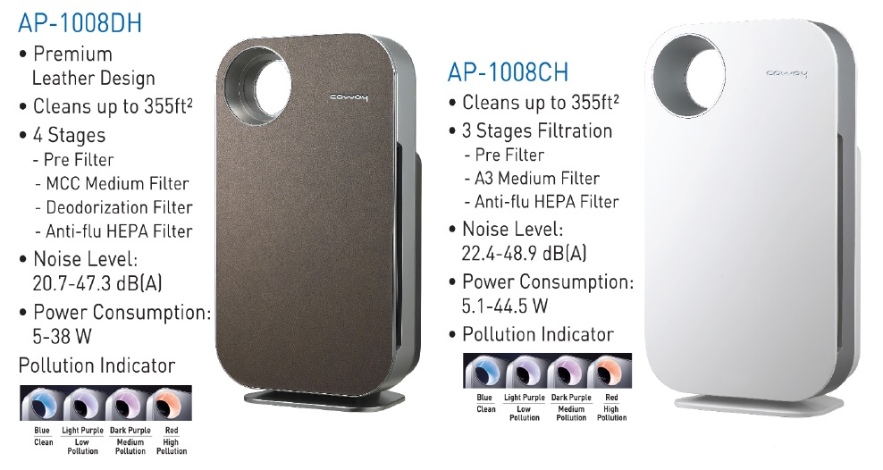 AP-1008CH/DH Specification