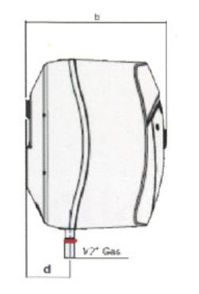 Andris LUX Specification 2