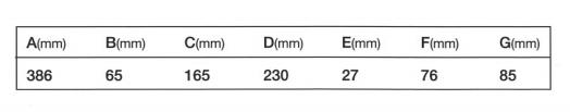 Aures Comfort SM33 Specification 3