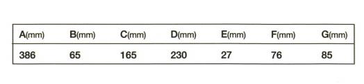 Aures Smart SMC33 Specification 3