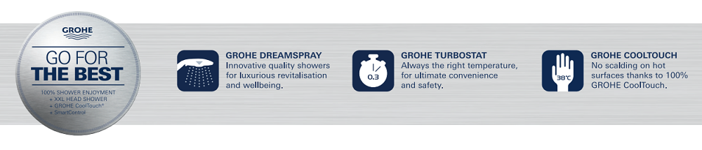 Grohe go for Best shower system Promotion 2020