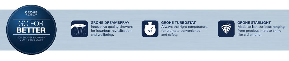 Grohe go for Better shower system Promotion 2020