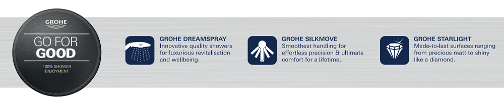 Grohe Rainshower system promotion 2020 go for Good