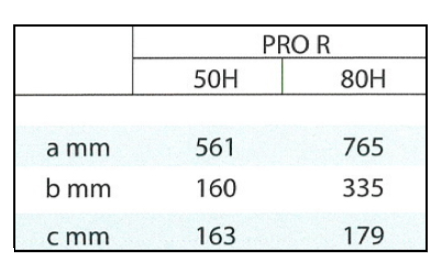 PRO R Specification 3